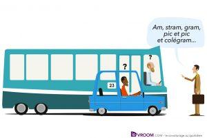 Avec IDVROOM, SNCF propose un service de covoiturage